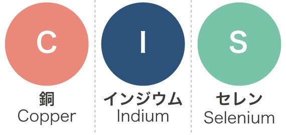 CISとは主な3つの成分の頭文字